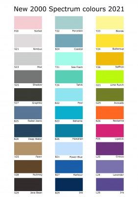 spectrum-makower-basics